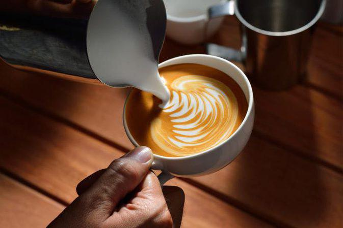 Плюсы употребления кофе