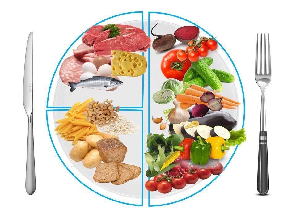 Что же такое правильное питание?